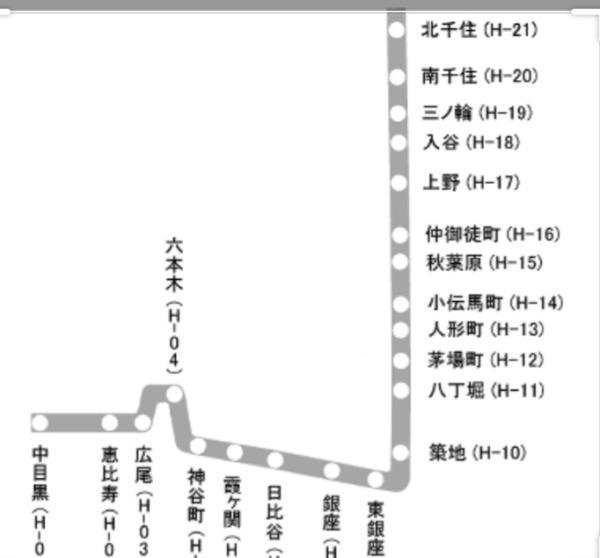日比谷線上の路線図