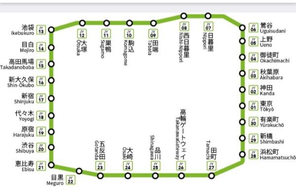 山の手線上の路線図