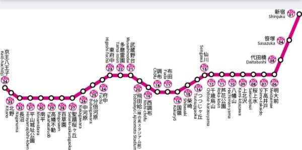 京王線上の路線図